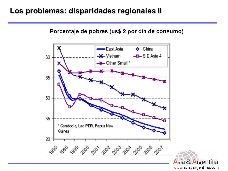 Los problemas: disparidades regionales II