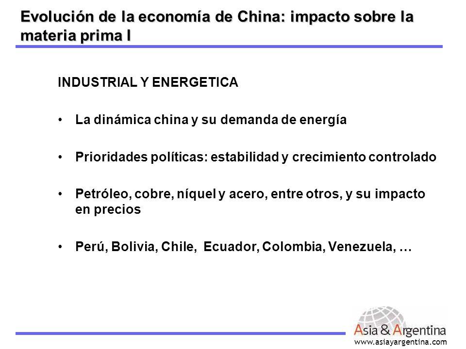 Evolución de la economía de China: impacto sobre la materia prima I