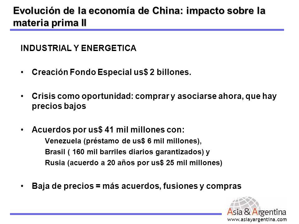 Evolución de la economía de China: impacto sobre la materia prima II