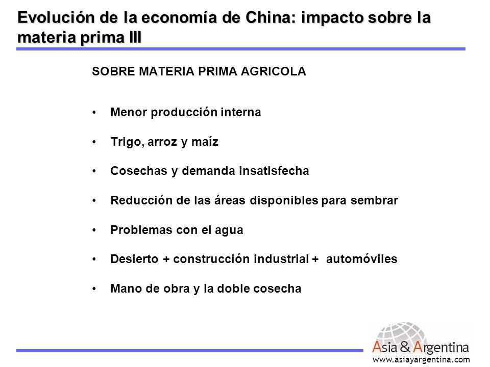 Evolución de la economía de China: impacto sobre la materia prima III