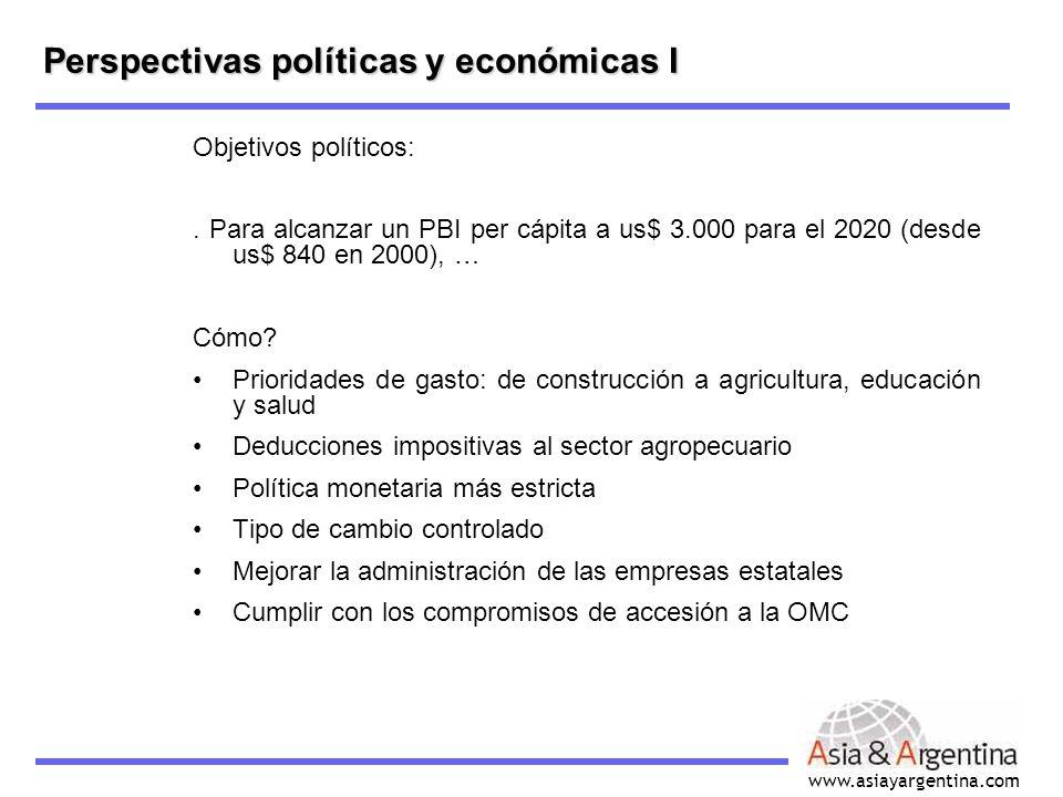 Perspectivas políticas y económicas I