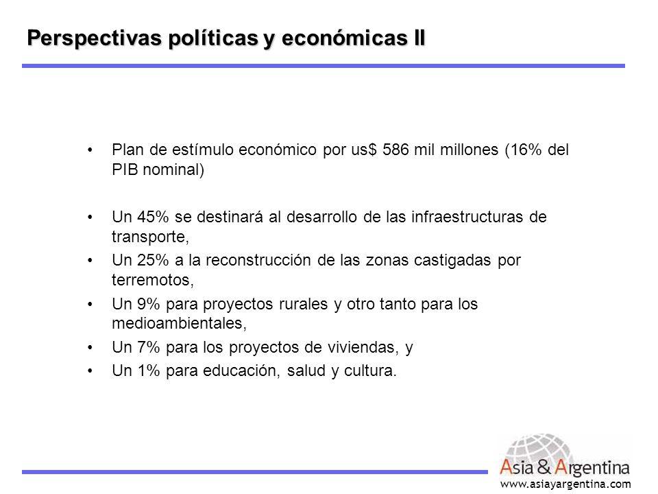 Perspectivas políticas y económicas II