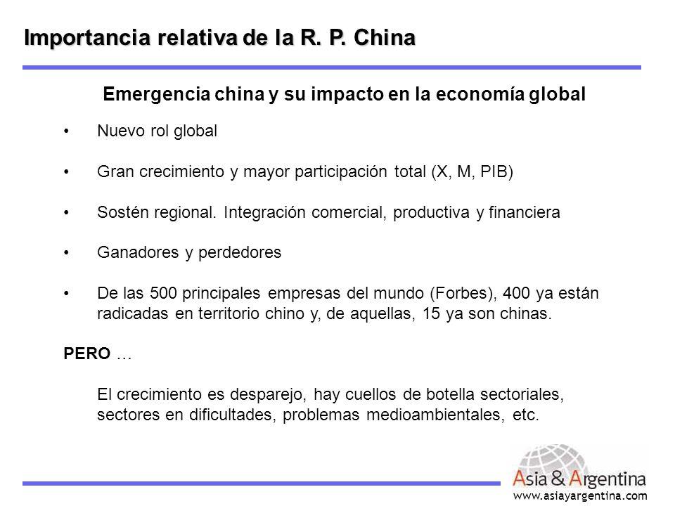 Importancia relativa de la R. P. China