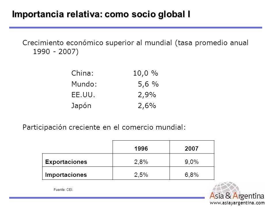 Importancia relativa: como socio global I