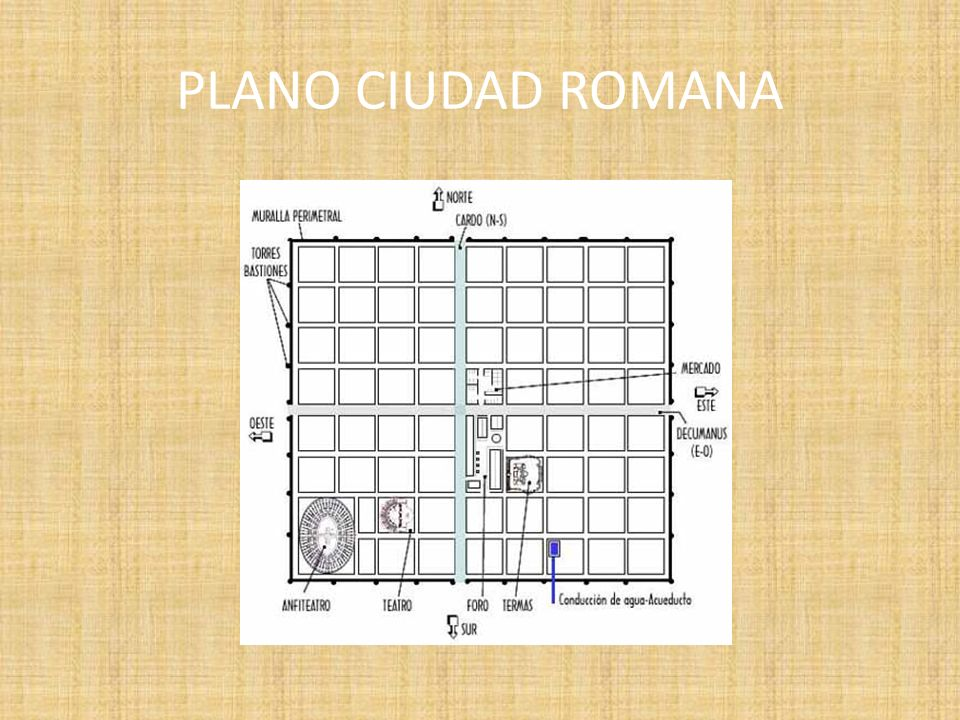 PLANO CIUDAD ROMANA