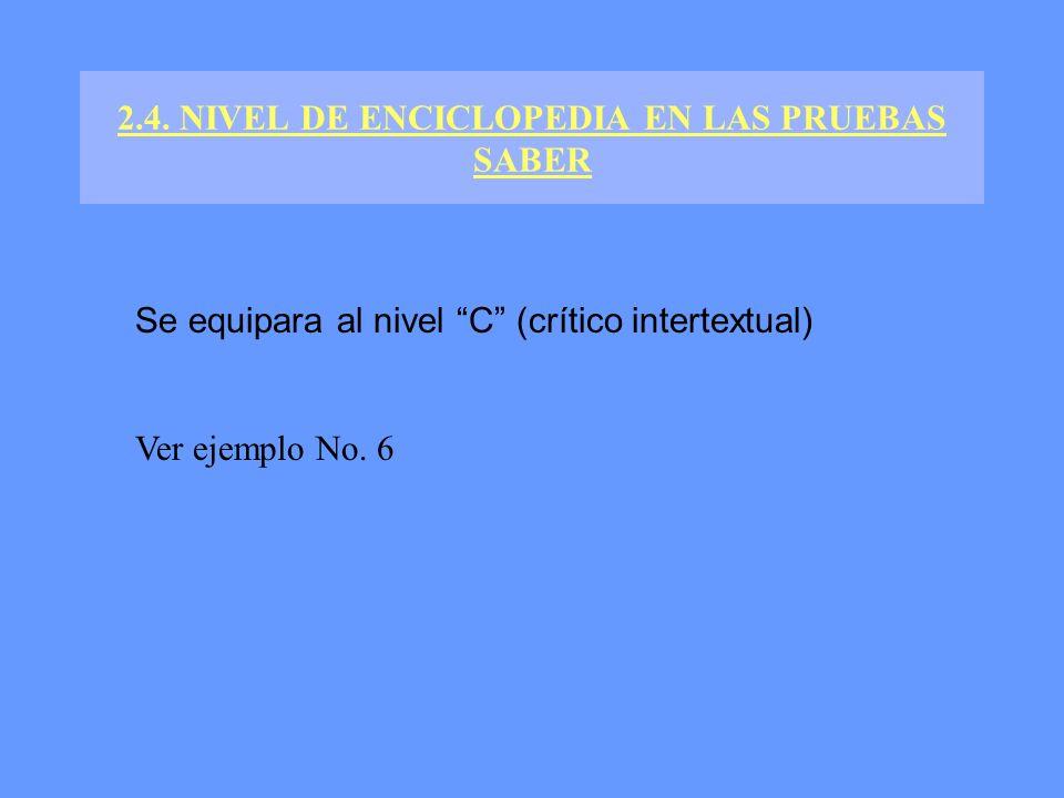 2.4. NIVEL DE ENCICLOPEDIA EN LAS PRUEBAS SABER