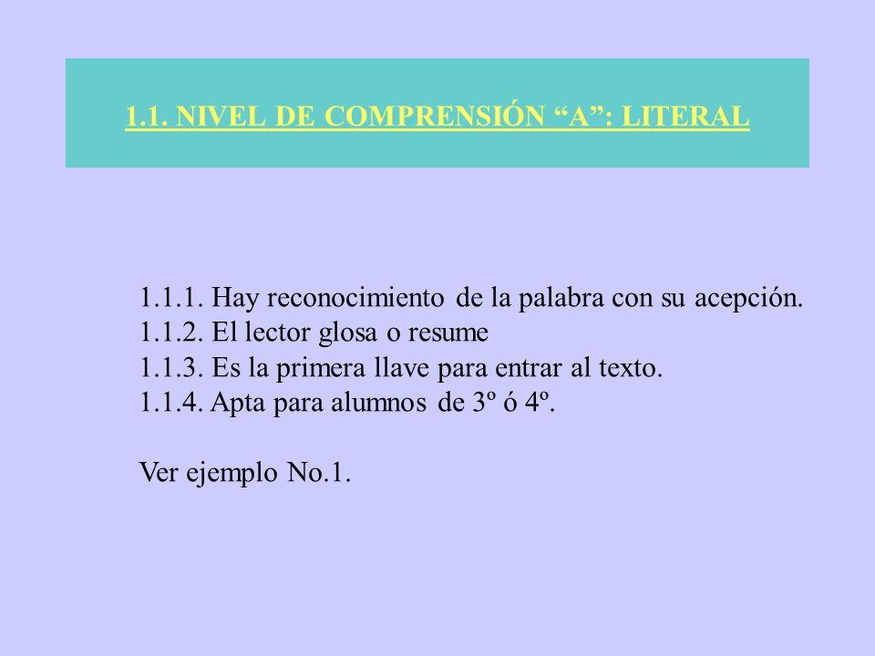 1.1. NIVEL DE COMPRENSIÓN A : LITERAL
