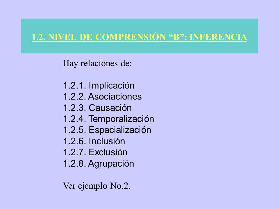 1.2. NIVEL DE COMPRENSIÓN B : INFERENCIA