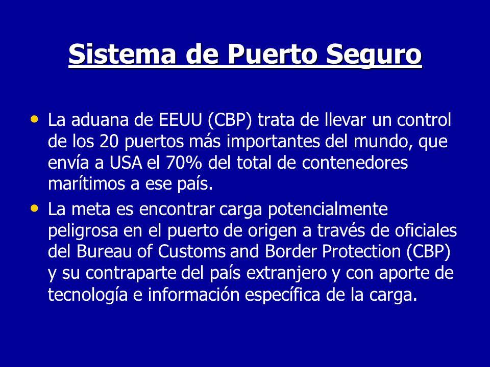 Sistema de Puerto Seguro