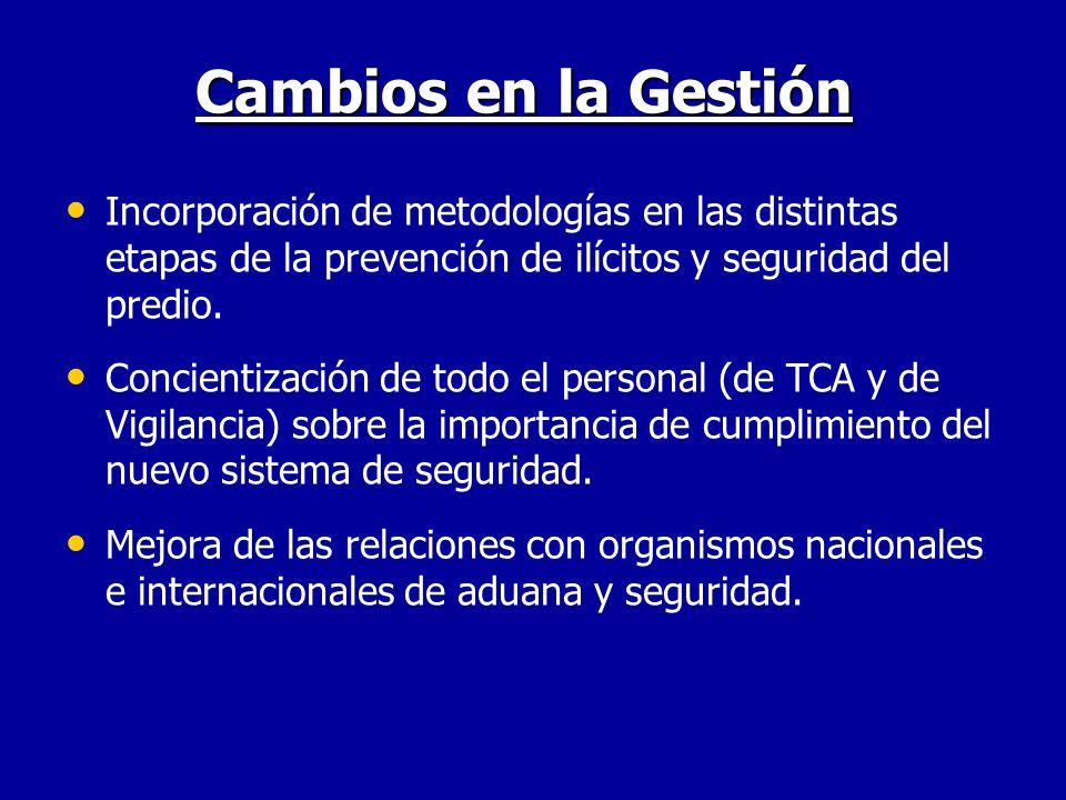 Cambios en la Gestión Incorporación de metodologías en las distintas etapas de la prevención de ilícitos y seguridad del predio.