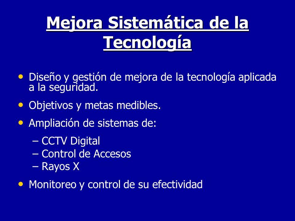 Mejora Sistemática de la Tecnología
