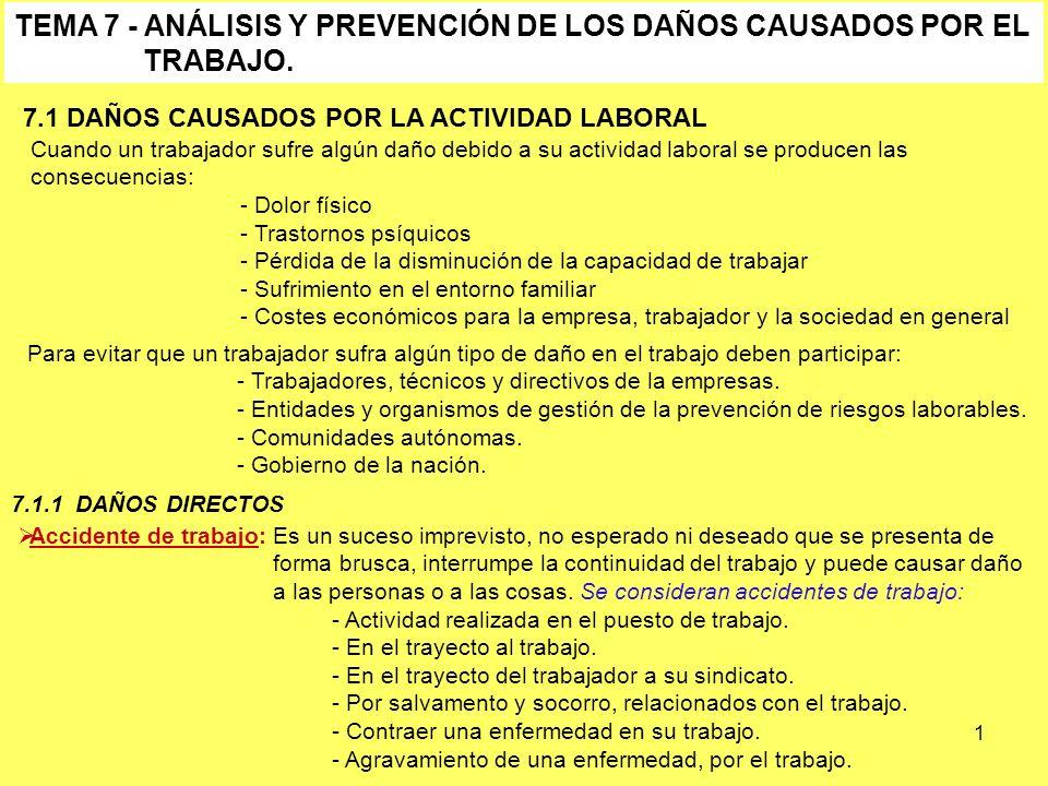 TEMA 7 - ANÁLISIS Y PREVENCIÓN DE LOS DAÑOS CAUSADOS POR EL TRABAJO.