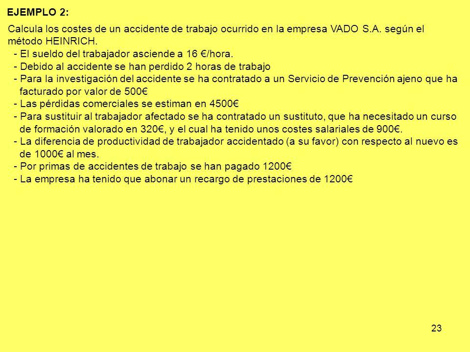 EJEMPLO 2: Calcula los costes de un accidente de trabajo ocurrido en la empresa VADO S.A. según el método HEINRICH.