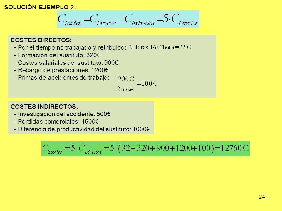 SOLUCIÓN EJEMPLO 2: COSTES DIRECTOS: - Por el tiempo no trabajado y retribuido: - Formación del sustituto: 320€
