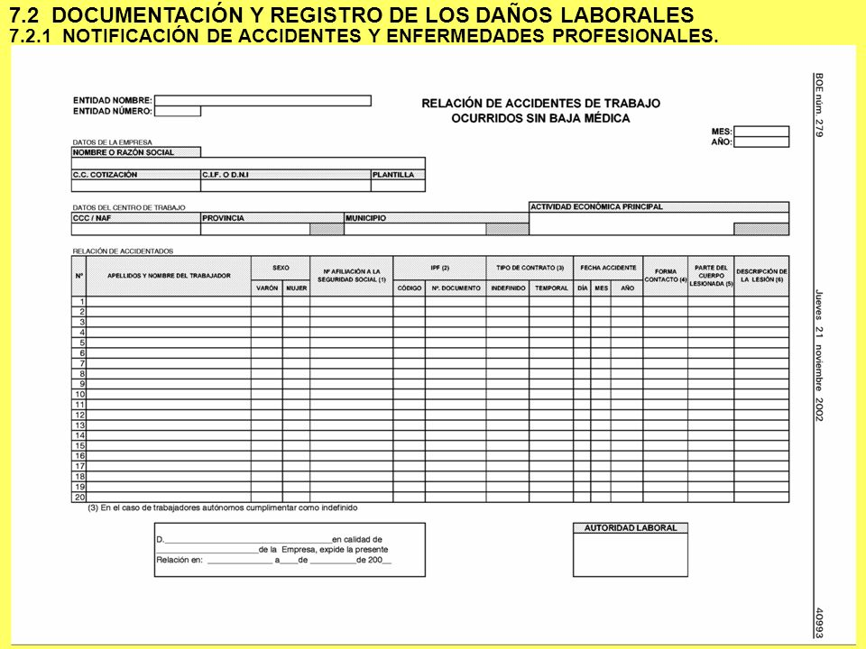 7.2 DOCUMENTACIÓN Y REGISTRO DE LOS DAÑOS LABORALES