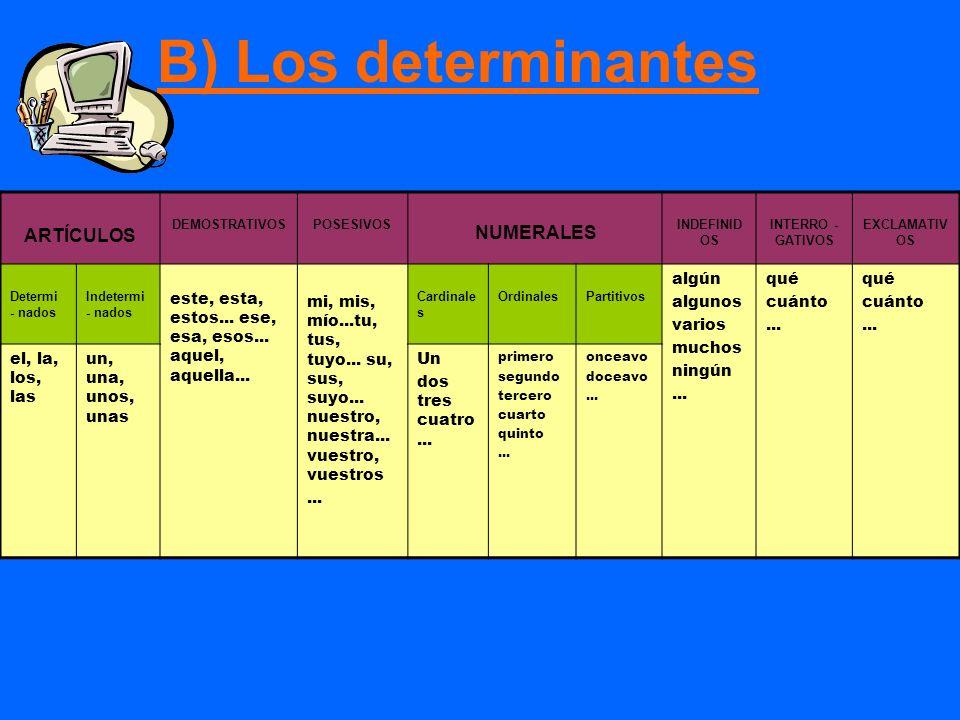 B) Los determinantes ARTÍCULOS NUMERALES