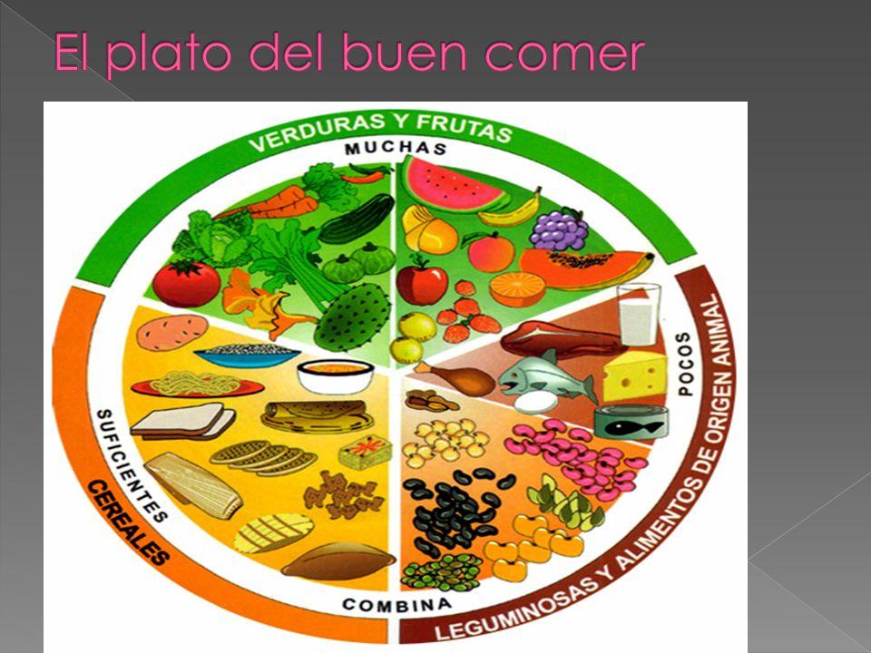 El plato del buen comer No olvidemos combinar verduras, frutas, cereales, leguminosas y alimentos de origen animal.