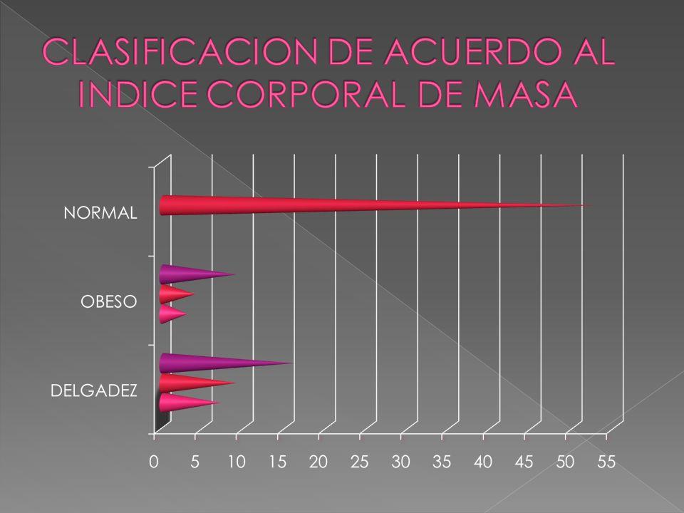 CLASIFICACION DE ACUERDO AL INDICE CORPORAL DE MASA