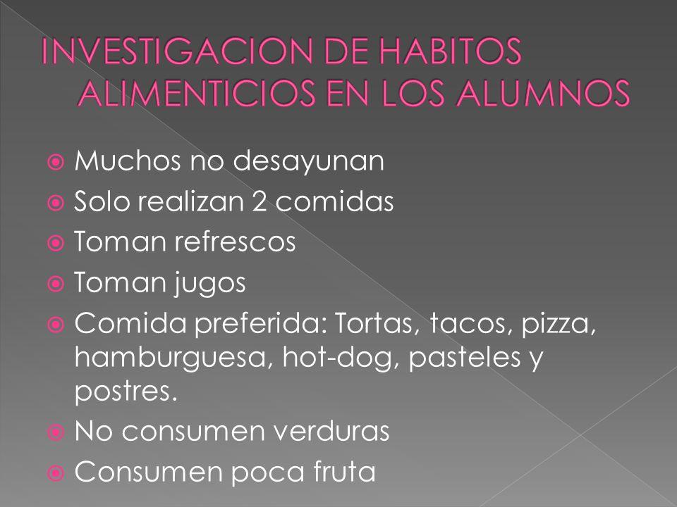 INVESTIGACION DE HABITOS ALIMENTICIOS EN LOS ALUMNOS