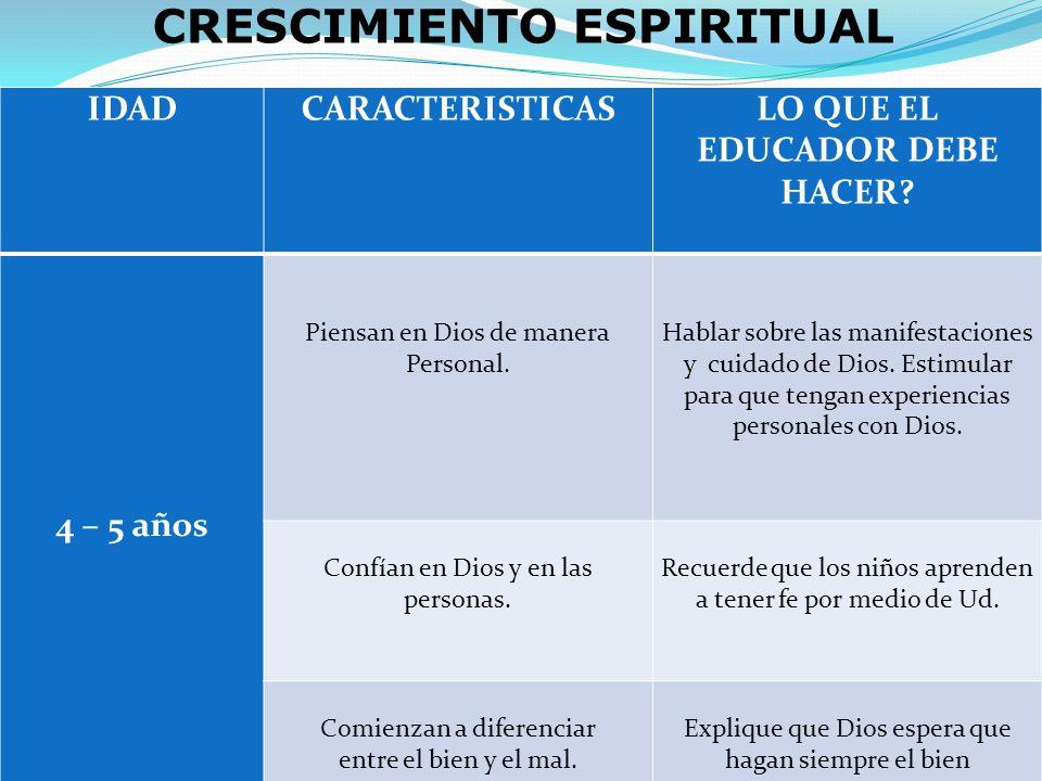 CRESCIMIENTO ESPIRITUAL LO QUE EL EDUCADOR DEBE HACER