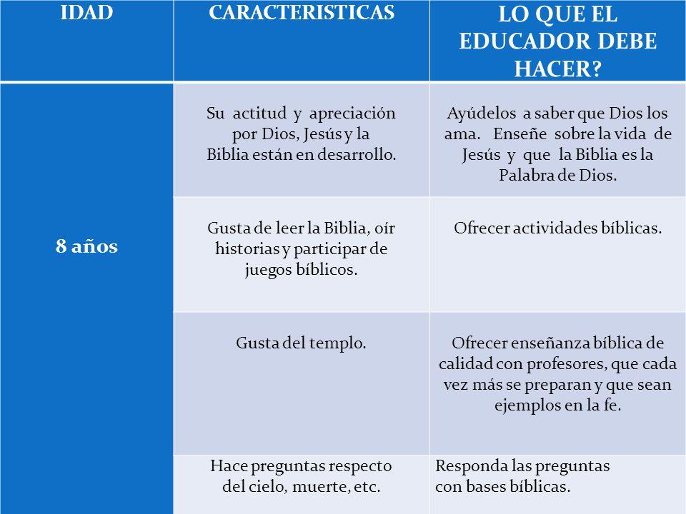LO QUE EL EDUCADOR DEBE HACER