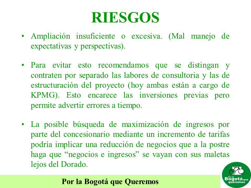 Por la Bogotá que Queremos