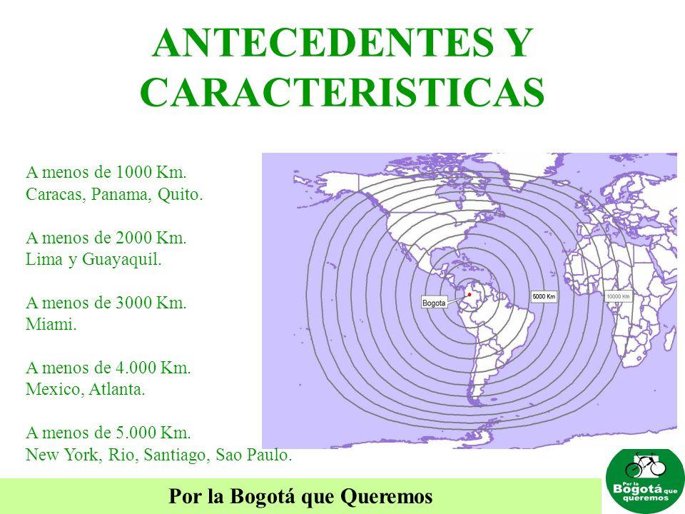 ANTECEDENTES Y CARACTERISTICAS