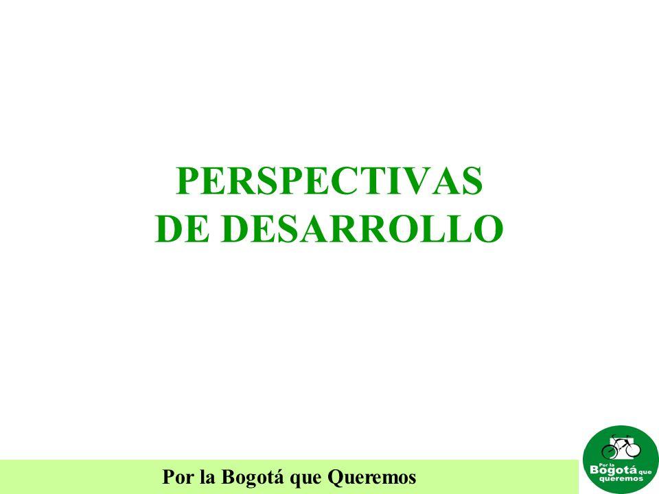 PERSPECTIVAS DE DESARROLLO