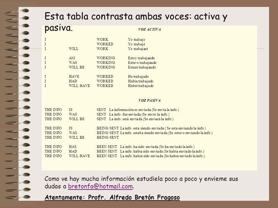 Esta tabla contrasta ambas voces: activa y pasiva.