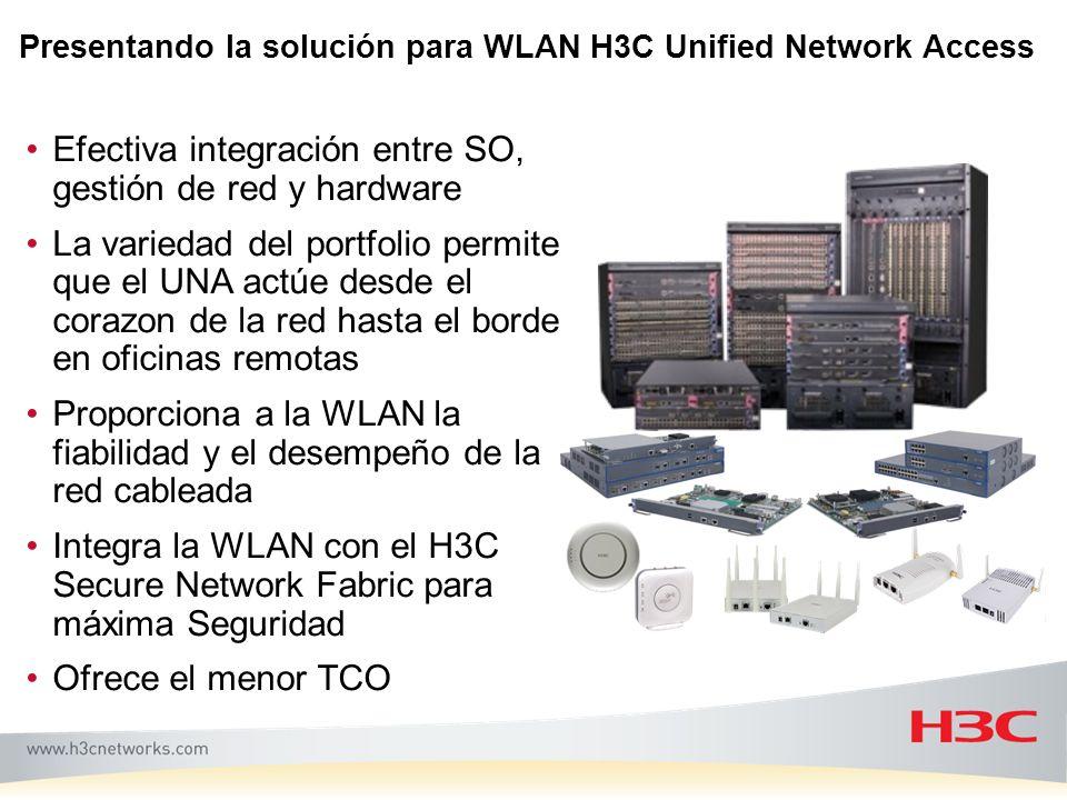 Presentando la solución para WLAN H3C Unified Network Access