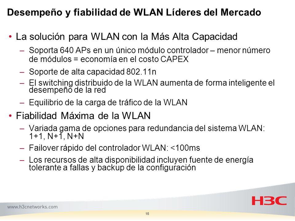 Desempeño y fiabilidad de WLAN Líderes del Mercado