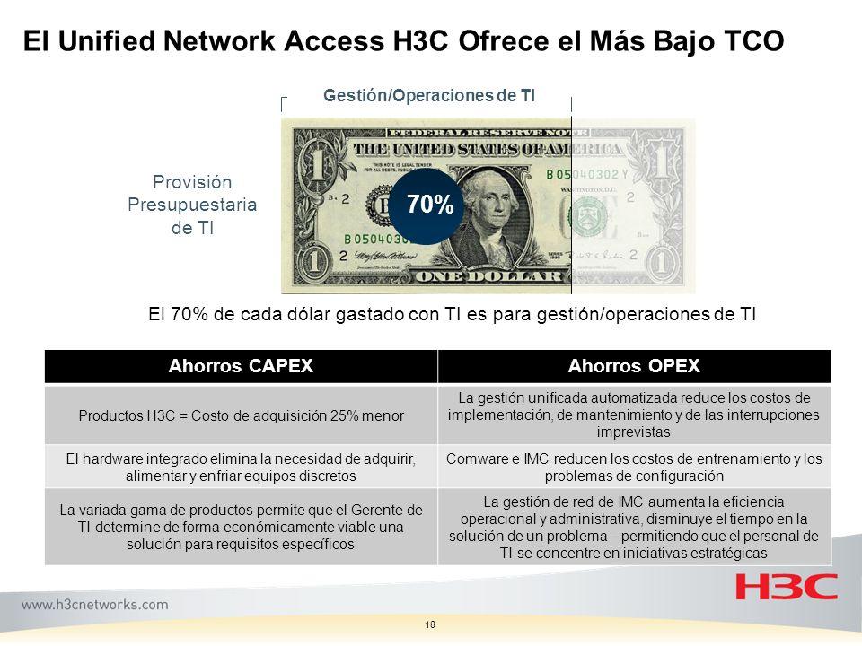 El Unified Network Access H3C Ofrece el Más Bajo TCO