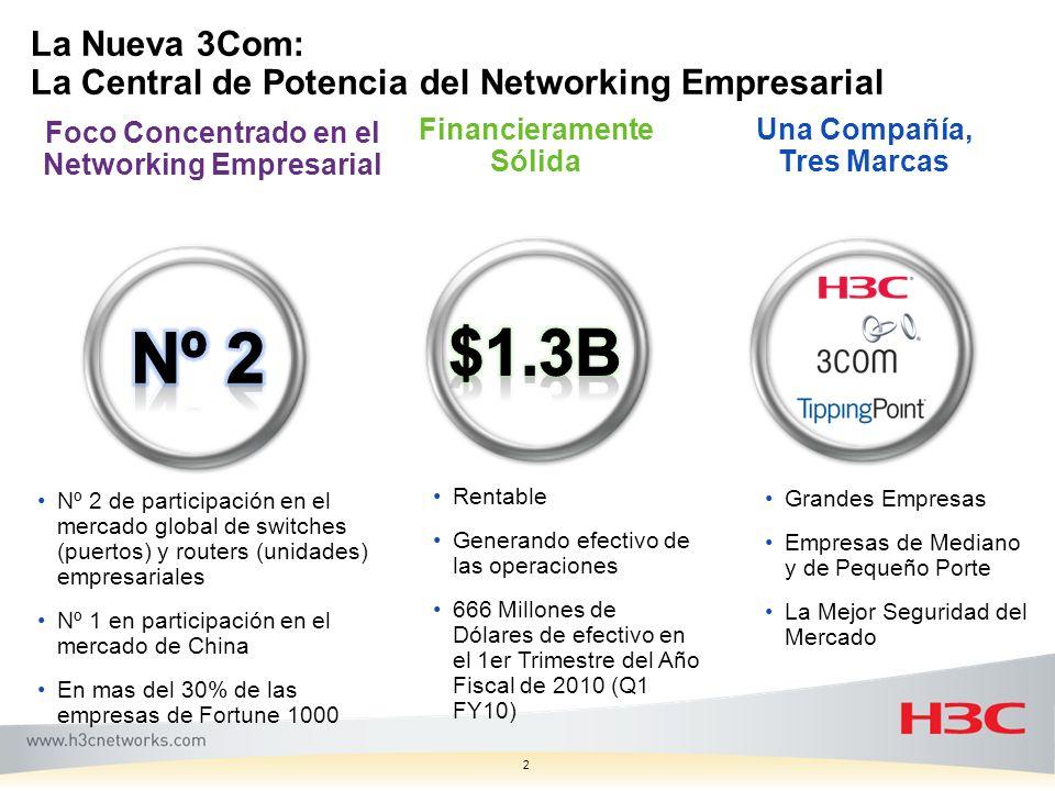 La Nueva 3Com: La Central de Potencia del Networking Empresarial