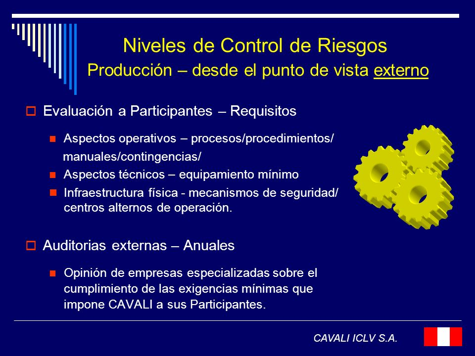 Niveles de Control de Riesgos Producción – desde el punto de vista externo