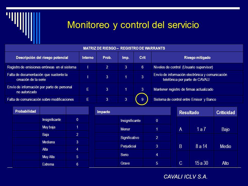 Monitoreo y control del servicio