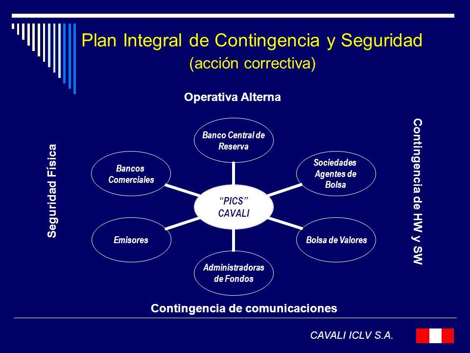 Plan Integral de Contingencia y Seguridad (acción correctiva)