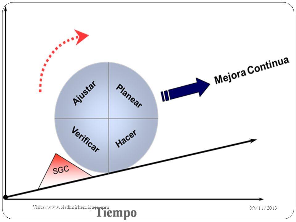 Visita: www.bladimirhenriquez.com