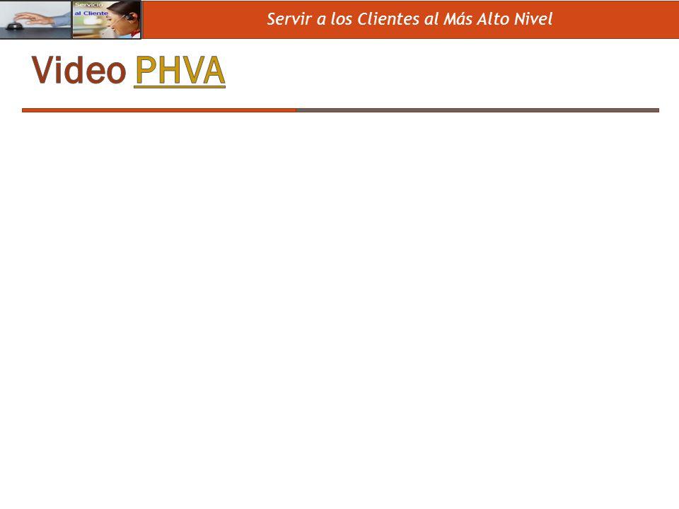 Video PHVA