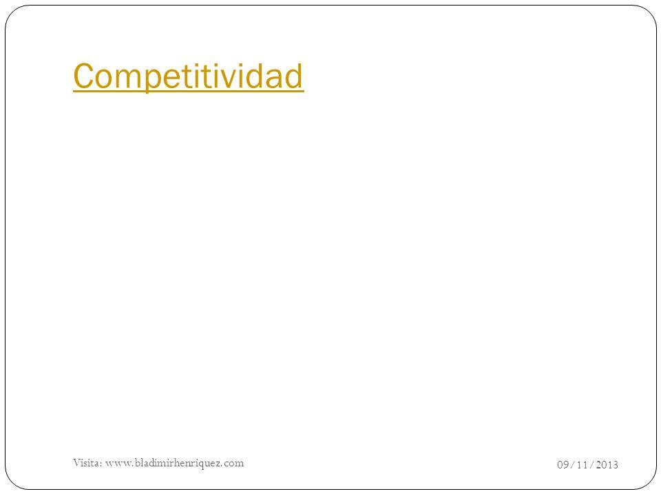 Competitividad Visita: www.bladimirhenriquez.com 23/03/2017