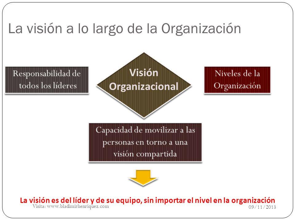 La visión a lo largo de la Organización