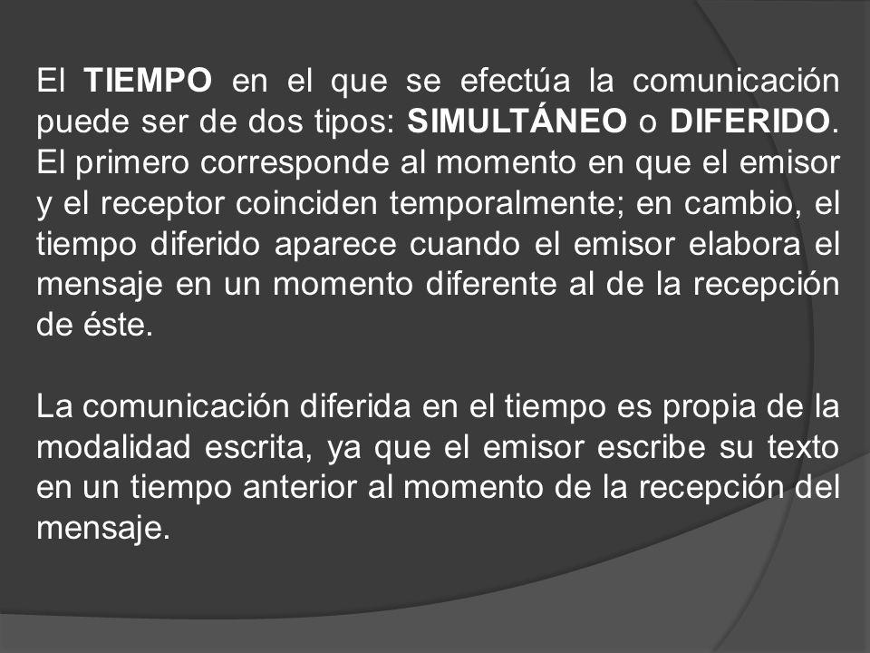 El TIEMPO en el que se efectúa la comunicación puede ser de dos tipos: SIMULTÁNEO o DIFERIDO. El primero corresponde al momento en que el emisor y el receptor coinciden temporalmente; en cambio, el tiempo diferido aparece cuando el emisor elabora el mensaje en un momento diferente al de la recepción de éste.
