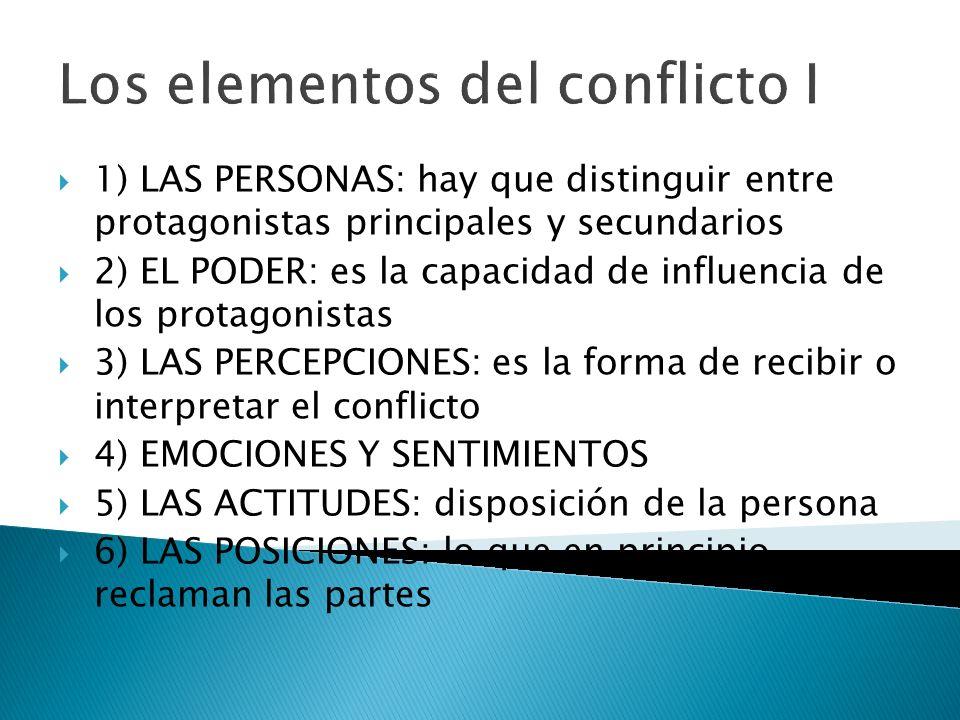 Los elementos del conflicto I