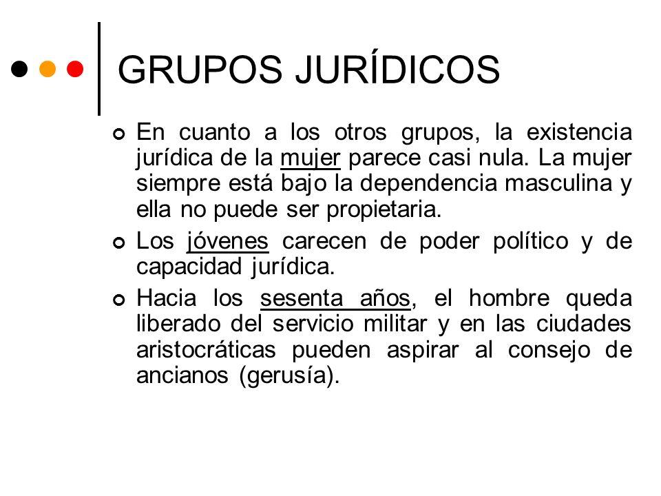 GRUPOS JURÍDICOS
