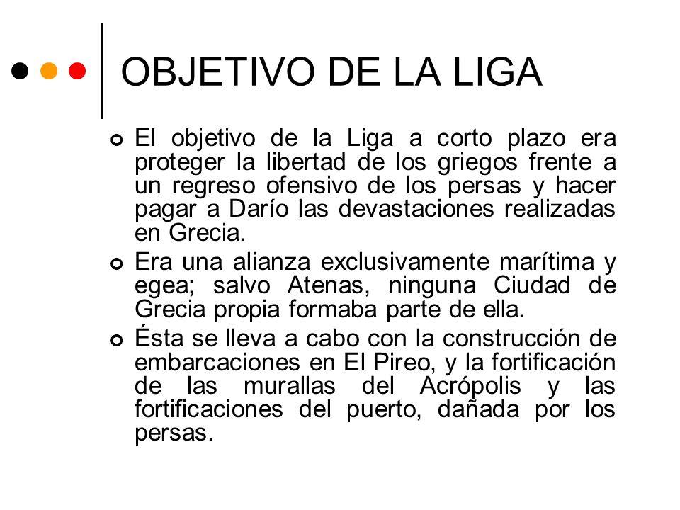 OBJETIVO DE LA LIGA