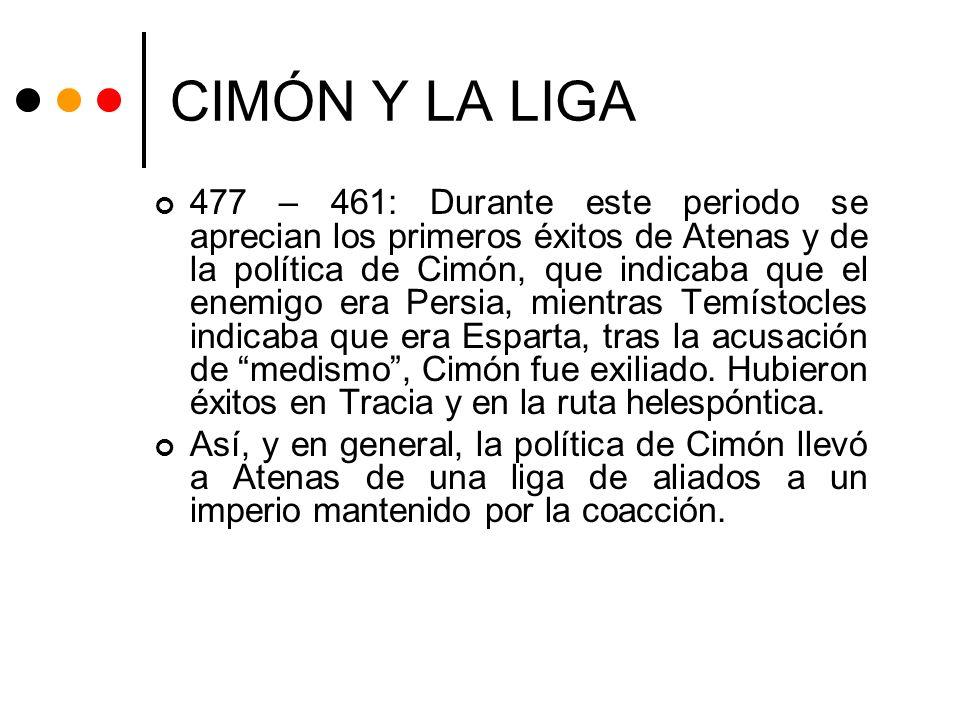 CIMÓN Y LA LIGA