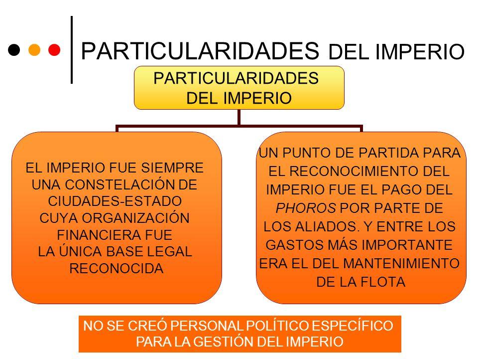 PARTICULARIDADES DEL IMPERIO