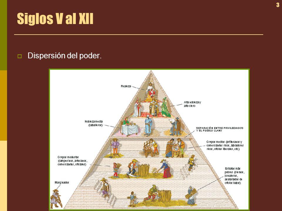 Siglos V al XII Dispersión del poder.