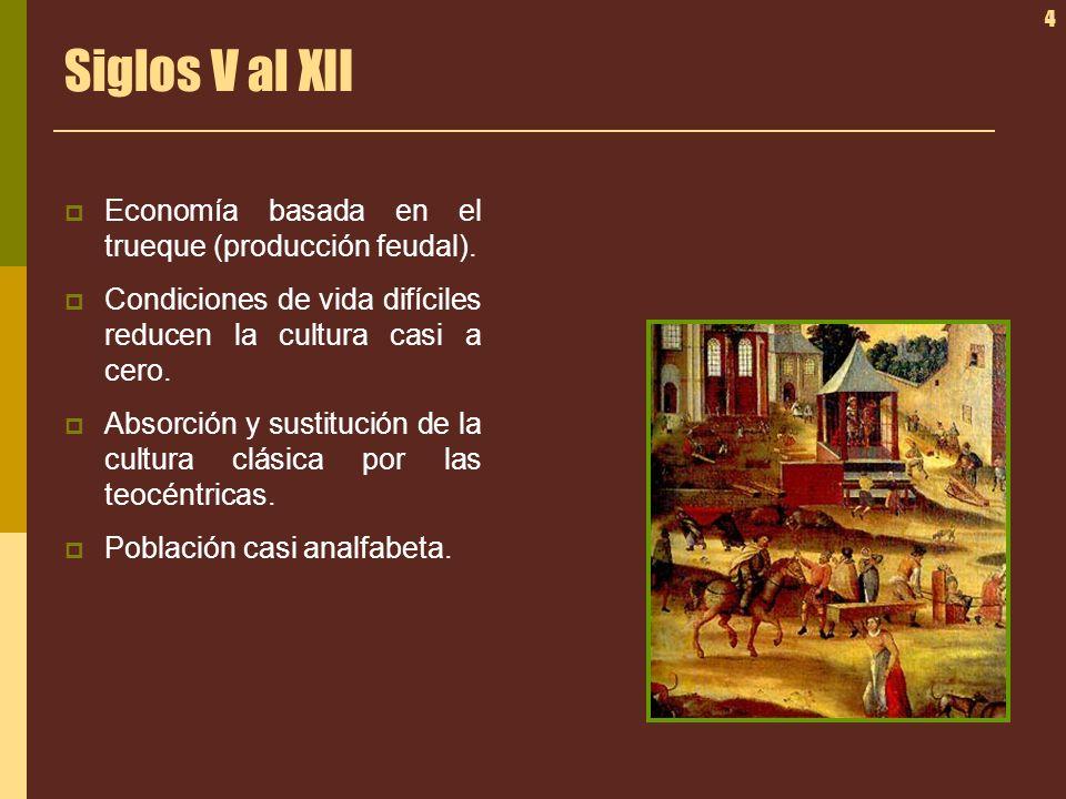 Siglos V al XII Economía basada en el trueque (producción feudal).