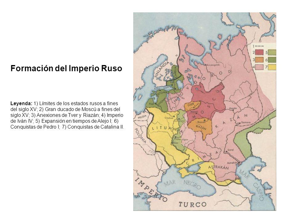 Formación del Imperio Ruso