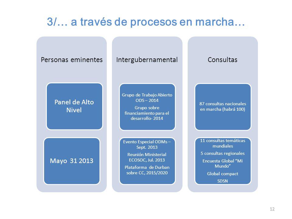 3/… a través de procesos en marcha…